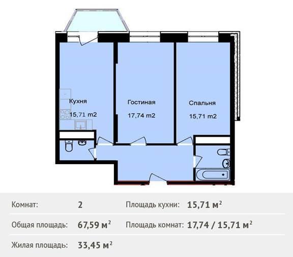 Возможный план квартиры