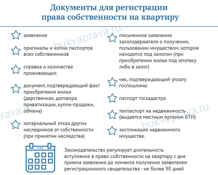 Регистрация права собственности на квартиру в 2018 году: документы и как оформить квартиру в собственность в МФЦ
