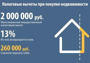Условия для получения налогового вычета с покупки квартиры