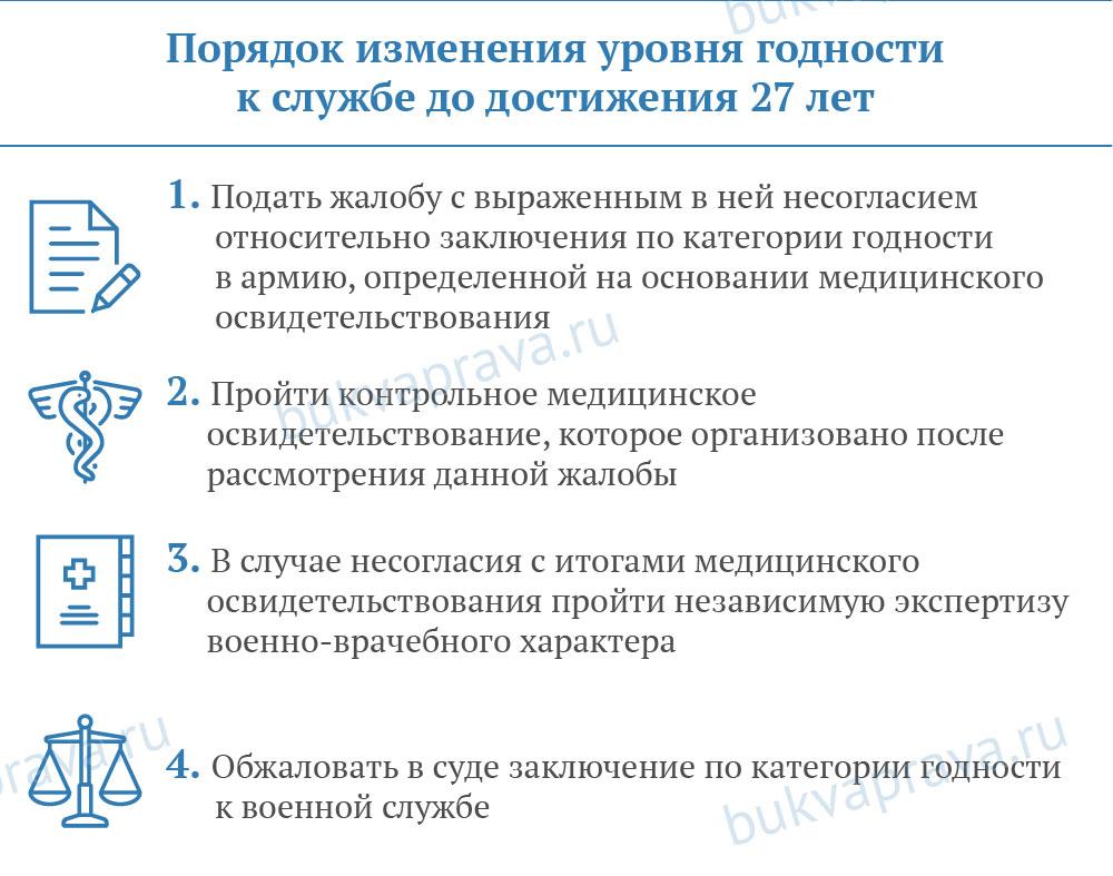 izmenenie-urovnya-godnosti-k-sluzhbe-do-dostizheniya-27-let