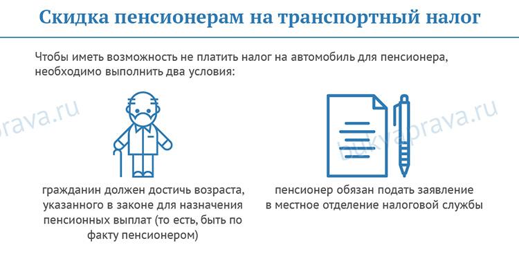 Skidka-pensioneram-na-transportnyj-nalog