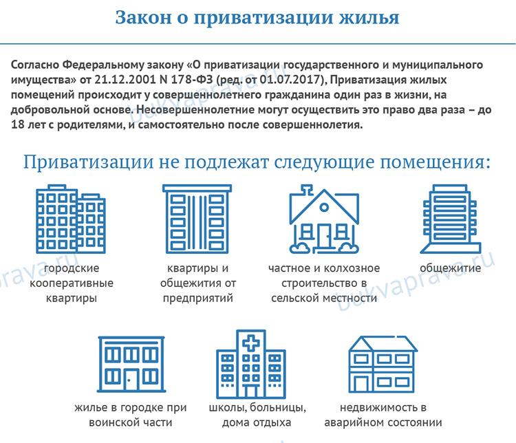 Zakon-o-privatizacii-zhil