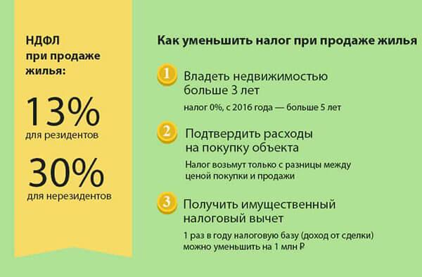 kak-umenshit-nalog-s-prodazhi-zhilya