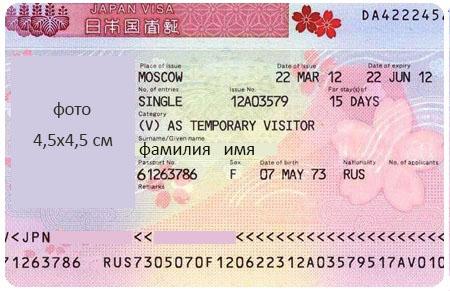 Краткосрочная туристическая виза