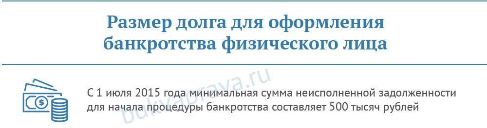 razmer-dolga-dlya-oformleniya-bankrotstva-fizicheskogo-lica