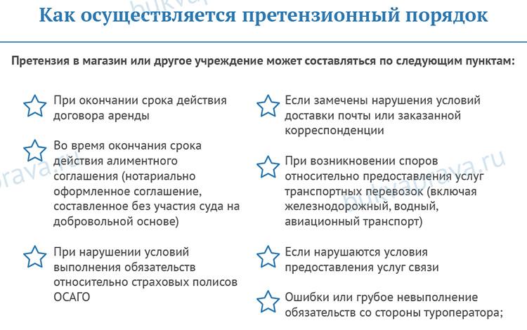 Kak osushchestvlyaetsya pretenzionnyj poryadok