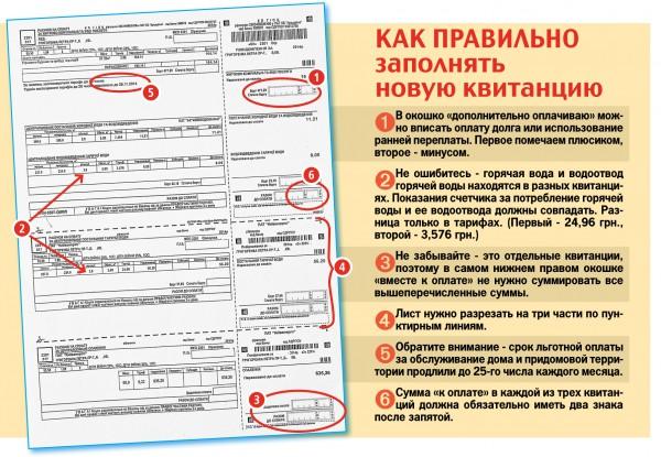 Как правильно заполнять квитанцию об оплате ЖКХ?