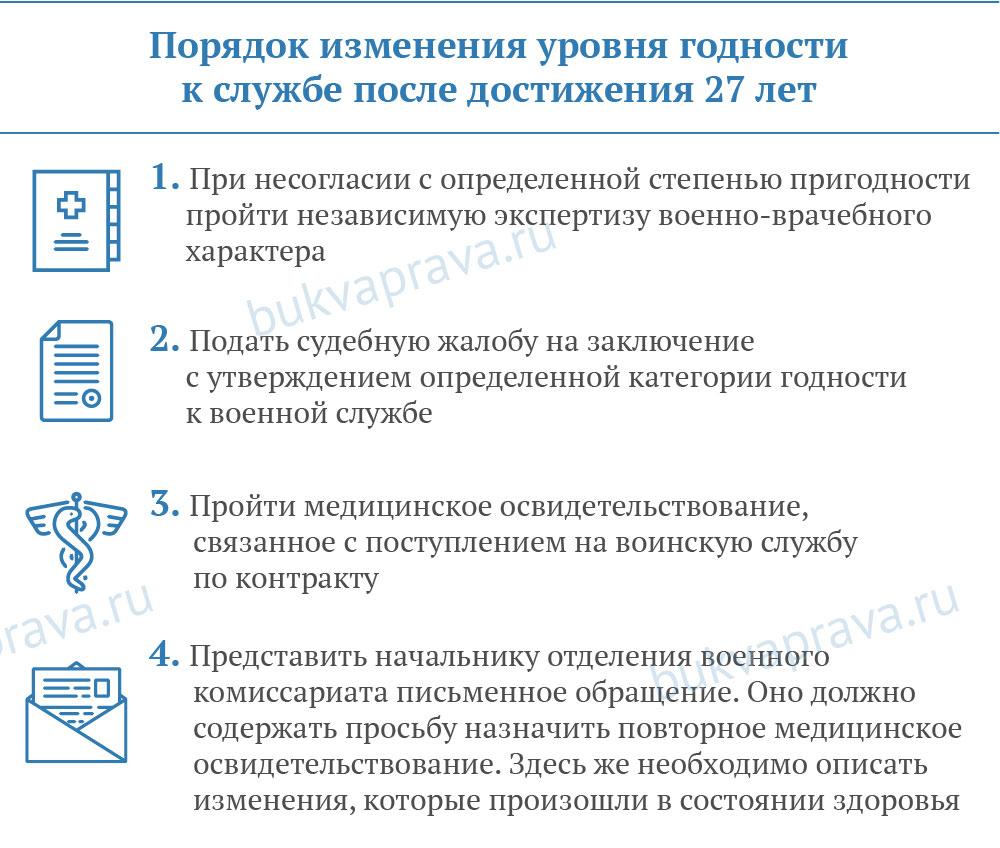 izmenenie-stepeni-prigodnosti-k-sluzhbe-posle-dostizheniya-27-let