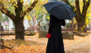 Кто имеет право на получение пособия на погребение