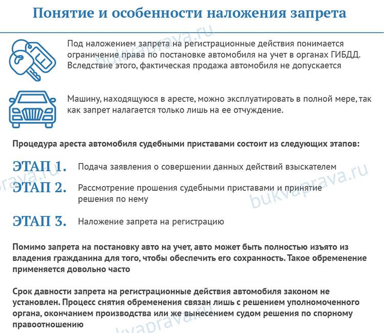 Ponyatie-i-osobennosti-nalozheniya-aresta