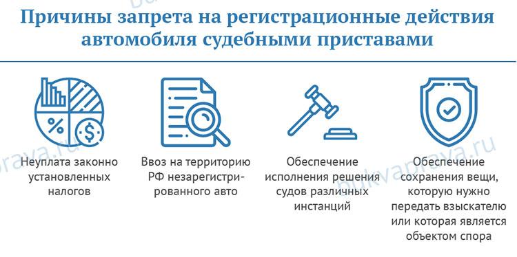 Prichiny zapreta na registracionnye dejstviya avtomobilya sudebnymi pristavami