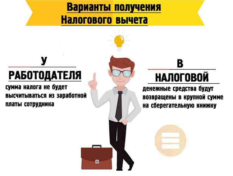 Sposoby-polucheniya-nalogovogo-vycheta