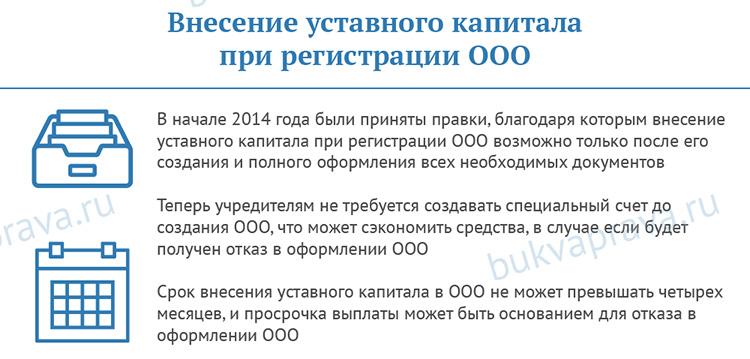 Vnesenie ustavnogo kapitala pri registracii OOO